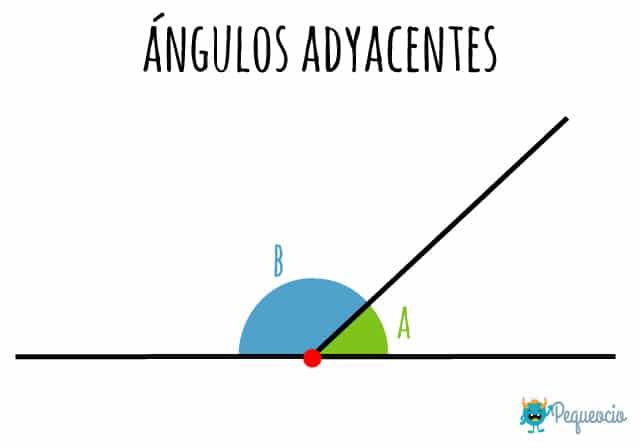 Qué es un ángulo adyacente