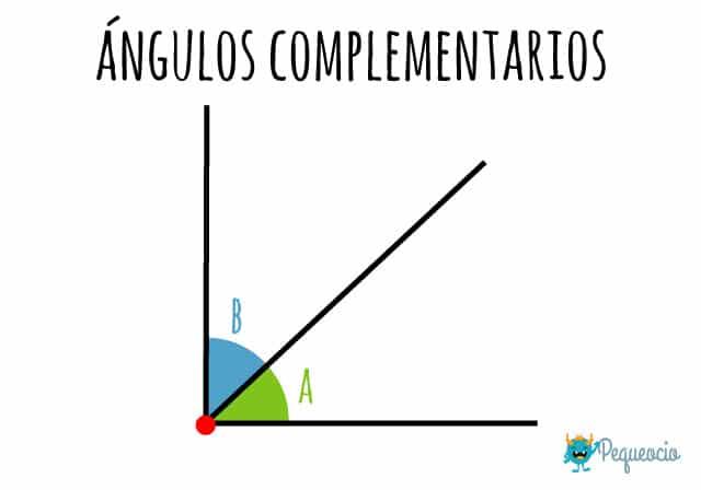 Qué es un ángulo complementario