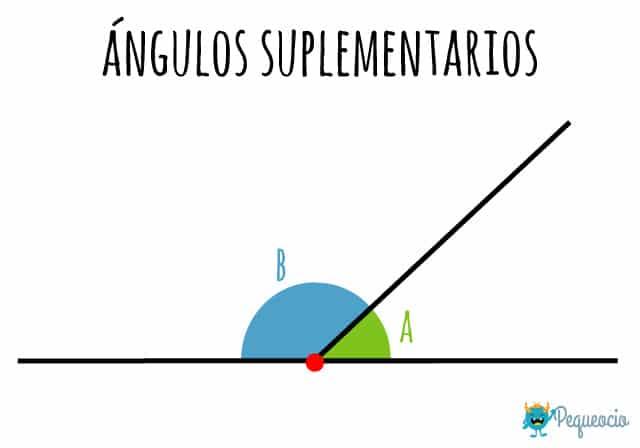 Qué es un ángulo suplementario