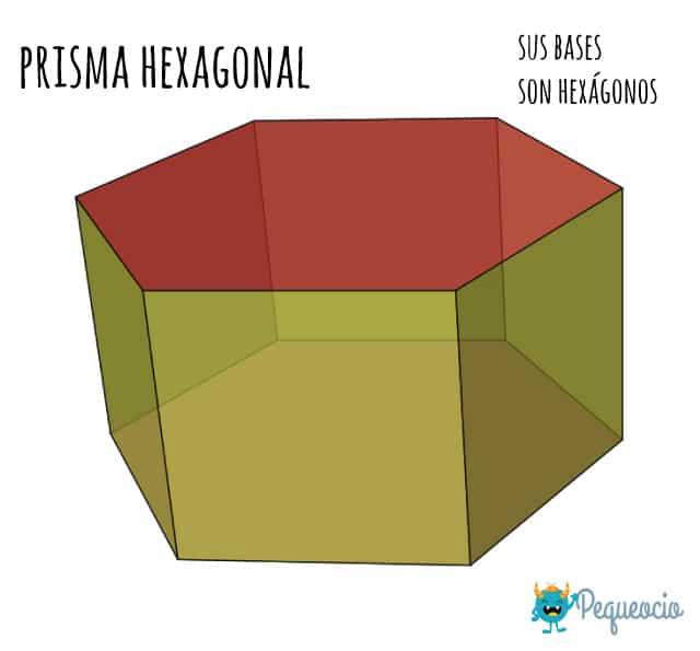 Clases de poliedros