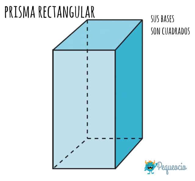 Qué es un poliedro irregular