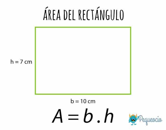 Fórmula para calcular el área del rectángulo