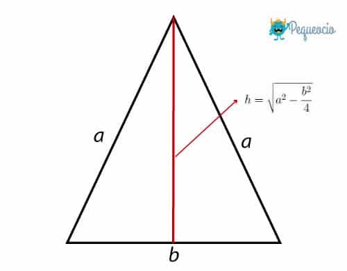 Cómo Calcular El área Del Triángulo Pequeocio
