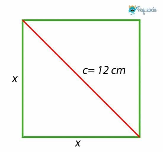 área del cuadrado a partir de la diagonal