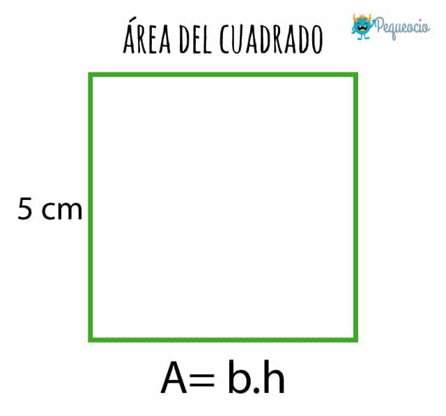 área de un cuadrado