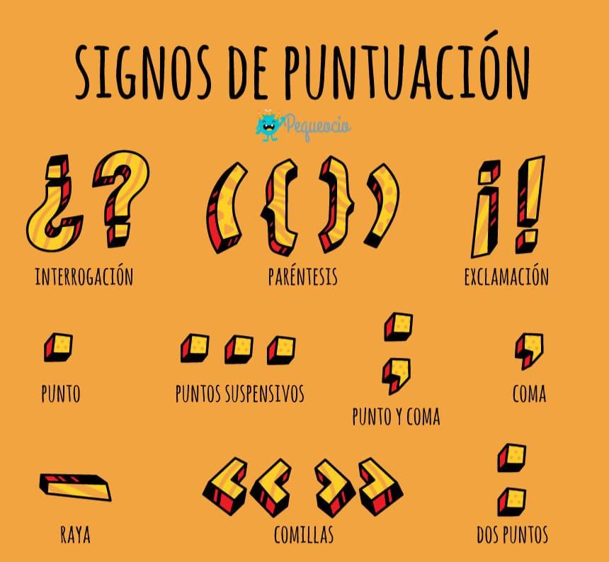Uso de los signos de puntuación