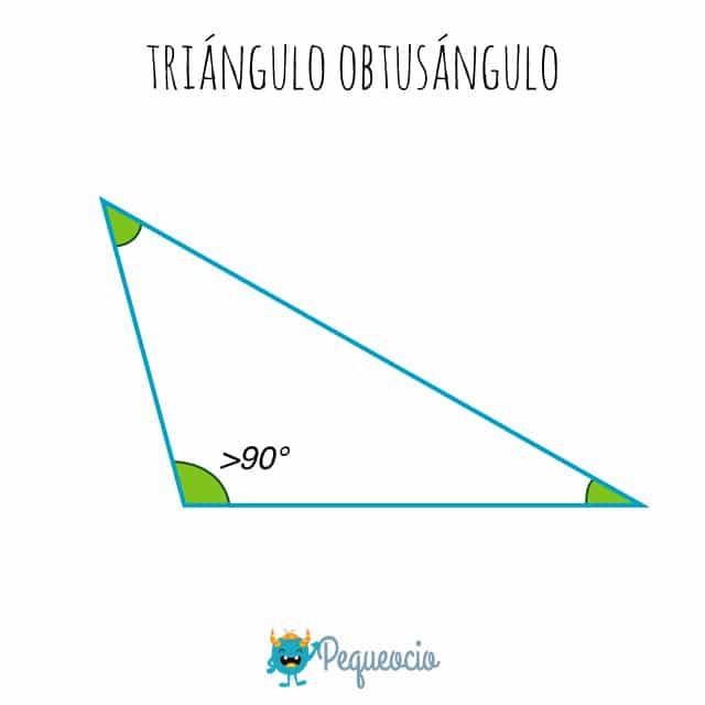 Qué es un obtusángulo